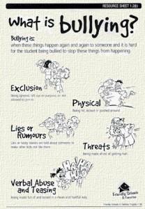 τι είναι ο σχολικός εκφοβισμός: - Αποκλεισμός - Σωματική βία - Ψέματα ή φήμες - Απειλές - Λεκτική κακοποίηση και παρενόχληση