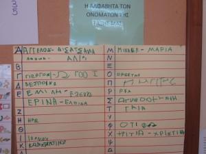 Ας γνωρίσουμε όλοι πώς γράφονται τα ονόματά μας φτιάχνοντας όλοι μαζί την αλφαβήτα των ονομάτων της τάξης μας...