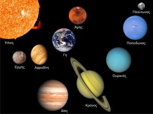 ηλιακό-σύστημα