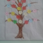 Δέντρο συναισθημάτων