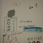 η αφίσα μας και τα μηνύματα για το περιβάλλον