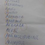 αναζητήσαμε λέξεις που ξεκινούν από τη φωνούλα Α και την κυκλώσαμε