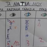 πίνακας απλής εισόδου για καταμέτρηση χρώματος ματιών