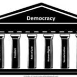 democracy means