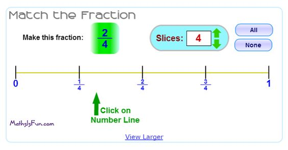math is fun fraction 2
