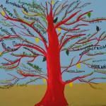 δέντρο με ονόματα