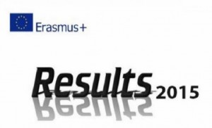 Results 2015
