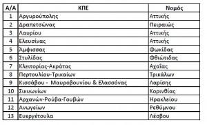 KPE B-ATH new