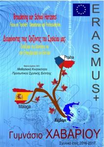 Αφίσα Erasmus ΤΕΛΙΚΟ ΣΧΕΔΙΟ