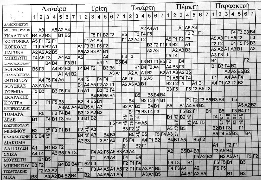 Ωρολόγιο Πρόγραμμα(27-02-17)