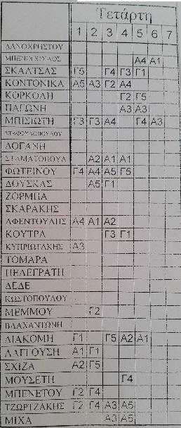 ΩΡΟΛΟΓΙΟ ΠΡΟΓΡΑΜΜΑ 26-04-17