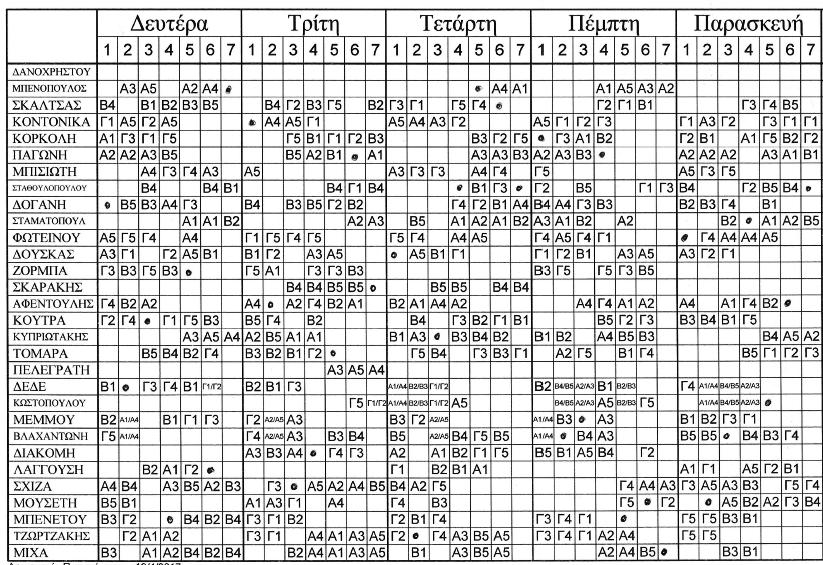 Ωρολόγιο Πρόγραμμα 24-04-17