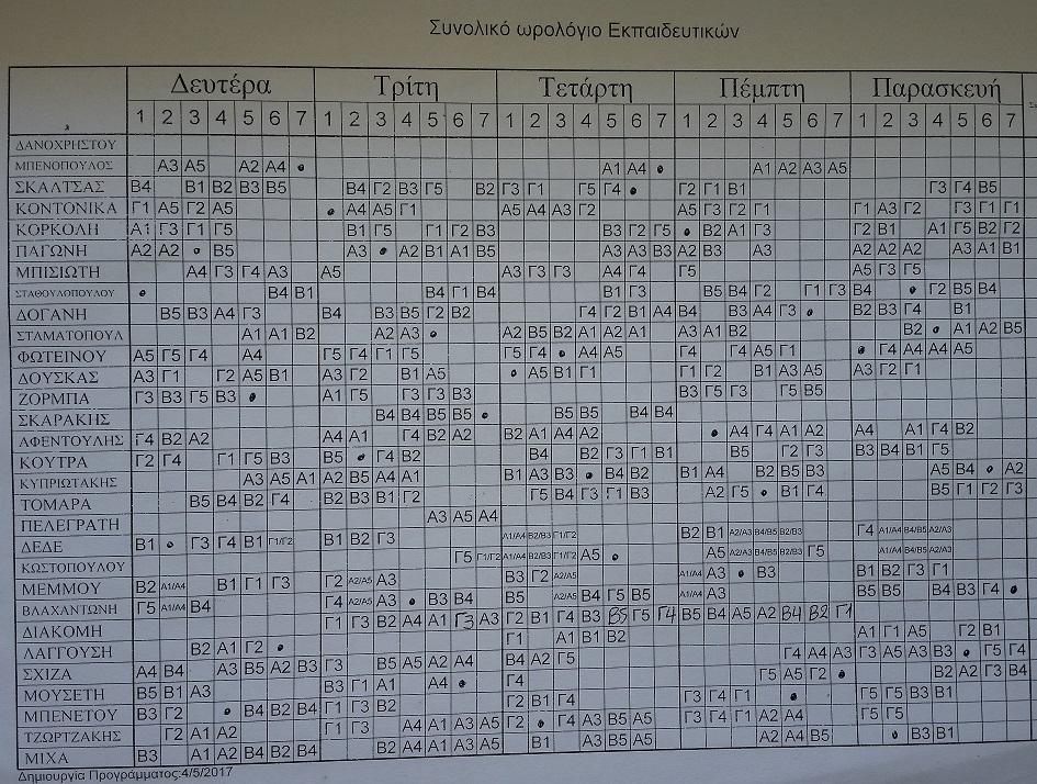 Ωρολόγιο Πρόγραμμα 08-05-17