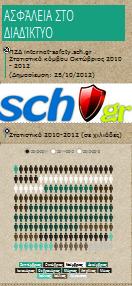 stats2010-12