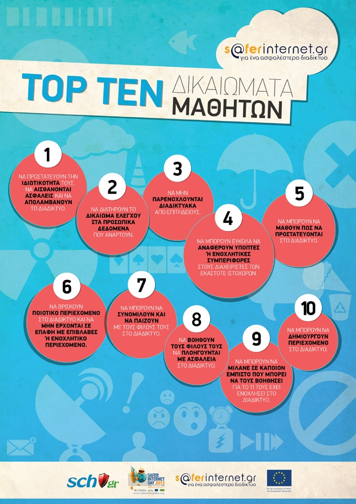 1_TOP10_RIGHTS_Saferinternet