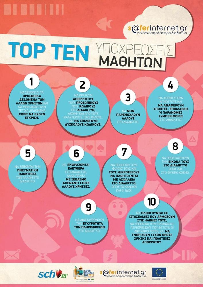 TOP10_Responsibilities_Saferinternet