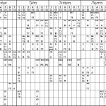 πρόγραμμα από 6-10-2014