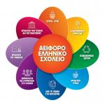 Το νηπιαγωγείο μας τη σχολική χρονιά 2015-2016 συμμετείχε στο πρόγραμμα «Αειφόρο Ελληνικό Σχολείο: Όλοι νοιαζόμαστε όλοι συμμετέχουμε» της Ελληνικής Εταιρείας Περιβάλλοντος και Πολιτισμού