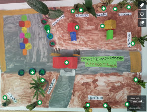 Μακέτα φυτών Νηπιαγωγείο Αυλωναρίου