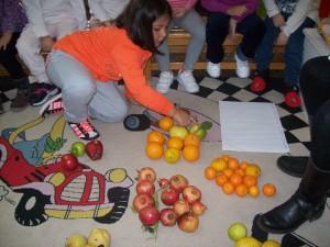 Στη συνέχεια, συγκρίνουμε και ομαδοποιούμε τα φρούτα του Φθινοπώρου