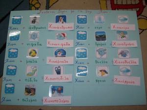 ...φτιάξαμε έναν πίνακα αναφοράς με τις σύνθετες λεξούλες που βρήκαμε....