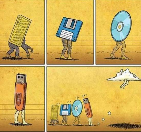 a.baa-The-evolution-of-technology-