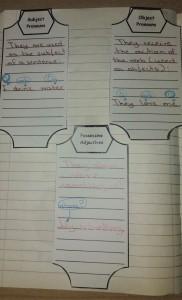 Interactive Notebook - Pronouns / Possessive Adjectives