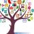 Λογότυπο της ομάδας του Α3 Νέες Τεχνολογίες