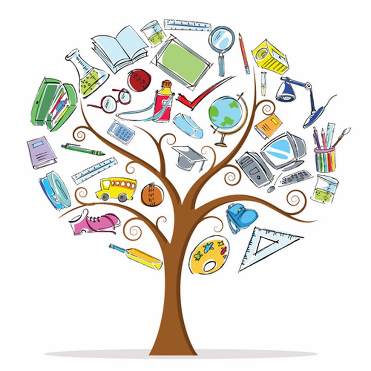 https://blogs.sch.gr/1dimskiath/2015/05/31 παρουσίαση-προγραμμάτων-σχολικών-δρ/
