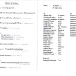 programma polytexneio 2011 b