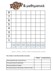 m&m και μαθηματικά