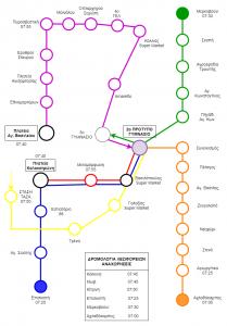 Επικαιροποιημένος Χάρτης Δρομολογίων 2021-2022
