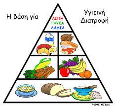 αρχείο λήψης (1)διατροφη