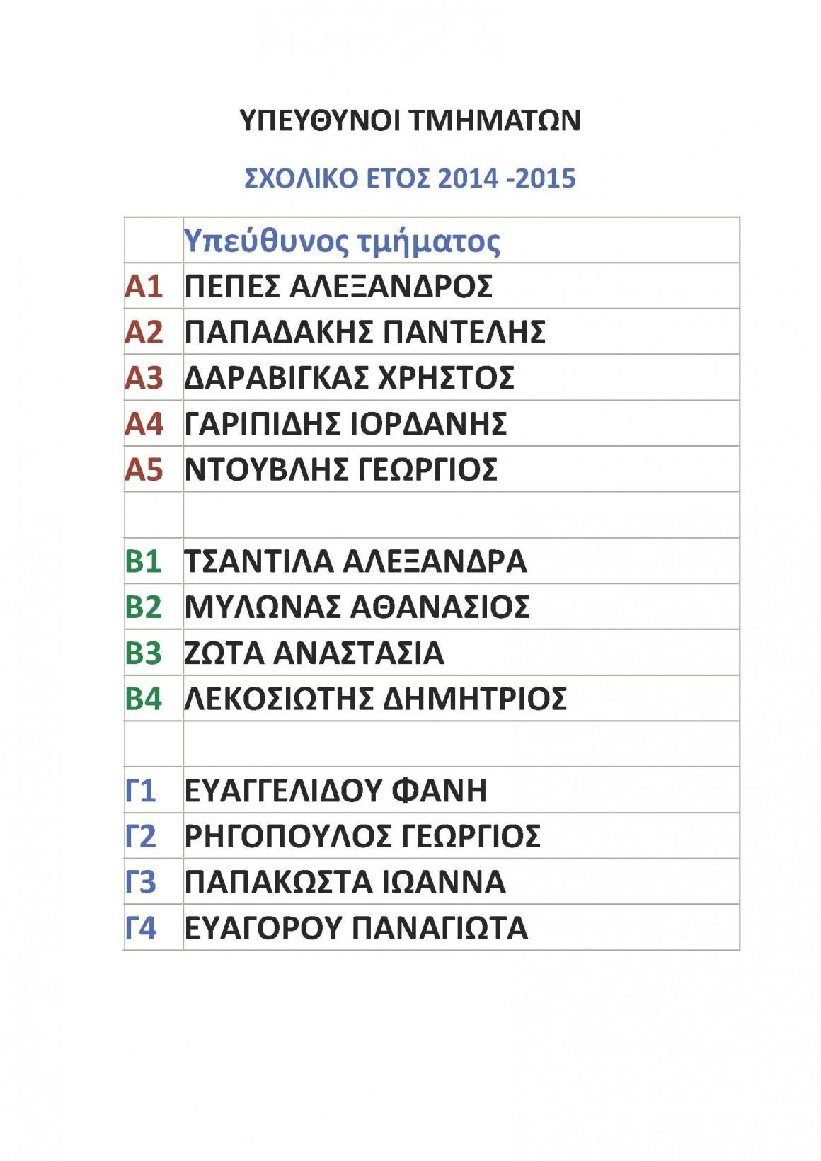 Υπεύθυνοι τμημάτων 2014-15