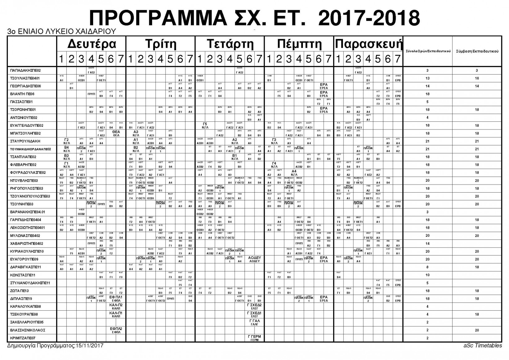 Pages from A΄ 108ΤΕΤΡΑΜΗΝΟ 2017-2018. - Αντίγραφο