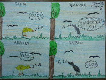 Το δάσος θα ήταν ένα πολύ σιωπηλό μέρος αν τα μόνα πουλιά που κελαηδούσαν…ήταν αυτά που κελαηδούν καλύτερα