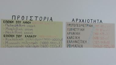 ΧΡΟΝΟΓΡΑΜΜΗ 1