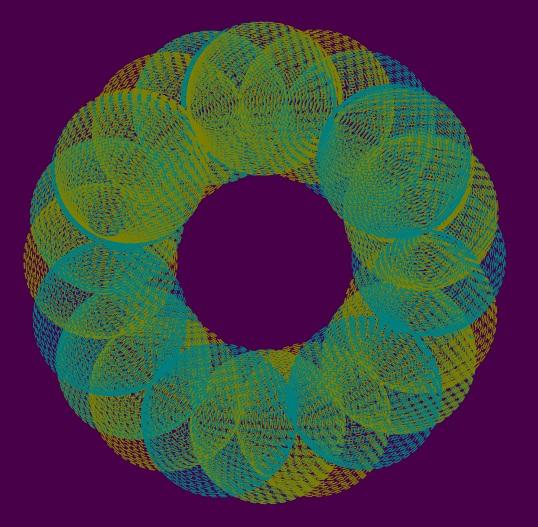 Ηλιανα 14-11-17κυκλος