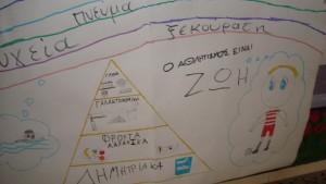Εκθέματα των μαθητών μας