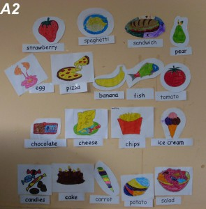 food items by A2