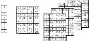 multi-array