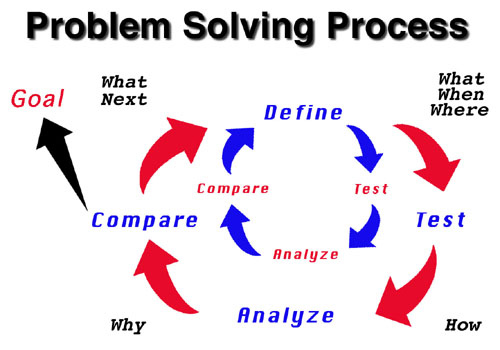 problemsolving.jpg