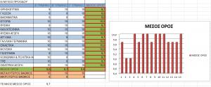 2017-04-11 08_46_38-Microsoft Excel - Βαθμολογία Μαθητή.xls  [Κατάσταση λειτουργίας συμβατότητας]