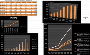 2017-04-11 08_48_54-Microsoft Excel - Πληθυσμός της Γης.xlsx