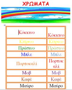 2017-04-28 09_23_59-ΧΡΩΜΑΤΑ3 [Λειτουργία συμβατότητας] - Microsoft Word (Η ενεργοποίηση προϊόντος απ