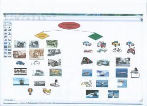 Μεταφορικά Μέσα ( σύγχρονα - παλιά )