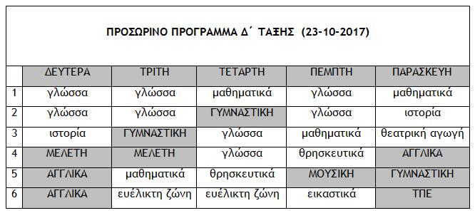 ΠΡΟΣΩΡΙΝΟ ΠΡΟΓΡΑΜΜΑ 23-10-2017