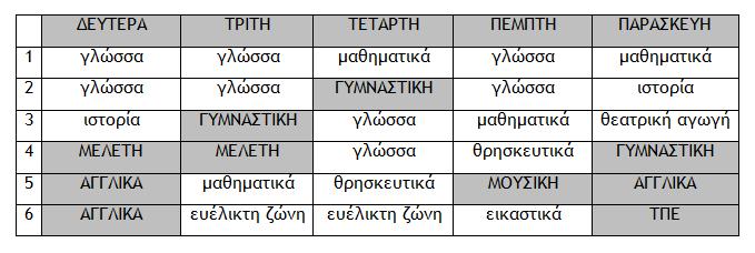 ΤΕΛΙΚΟ ΠΡΟΓΡΑΜΜΑ Δ΄ ΤΑΞΗΣ