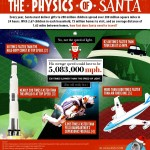 the-physics-of-santa-infographic_50d48e9152c12_w1500