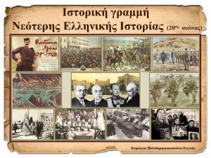 Η Ελλάδα του 20ου αιώνα